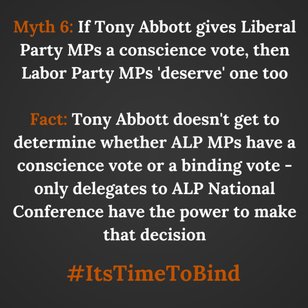 Myth 6_ If Tony Abbott gives Liberal-2