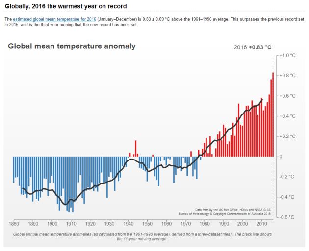 170227-climate-change-final