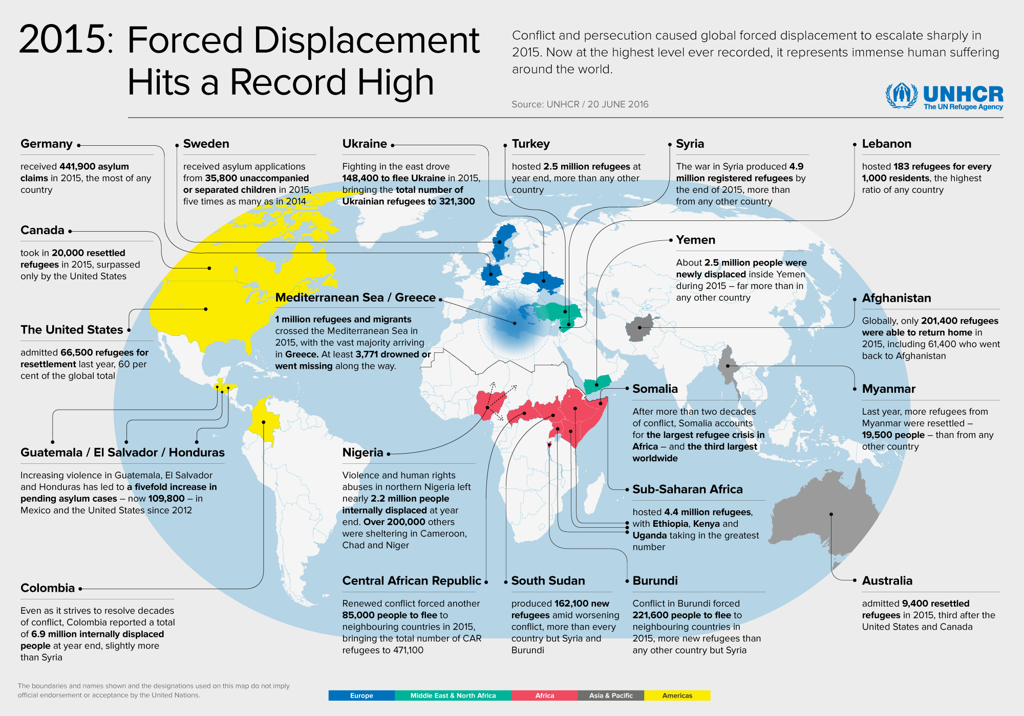 170227-unhcr-forced-displacement-2015-final