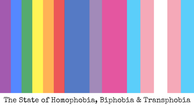 The State of Homophobia, Biphobia & Transphobia (4)